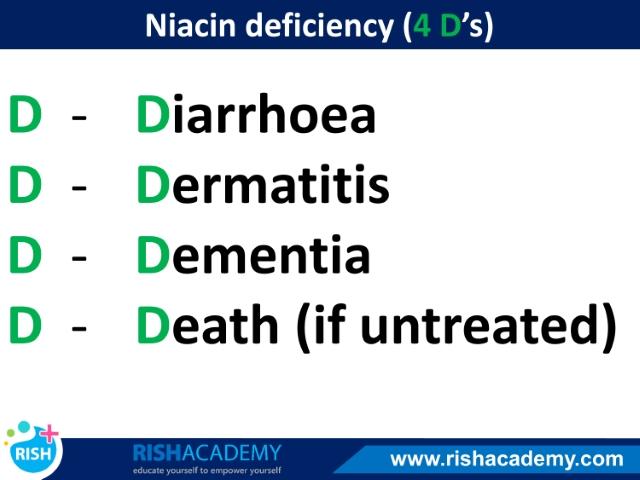 Biochemistry Mnemonics www.rishacademy.com