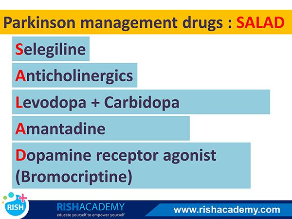Medicine Flashcards Mnemonics - rishacademy.com (12)