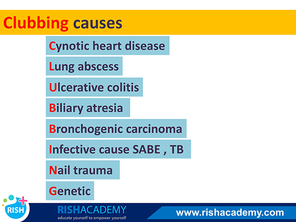 Medicine Flashcards Mnemonics - rishacademy.com (15)