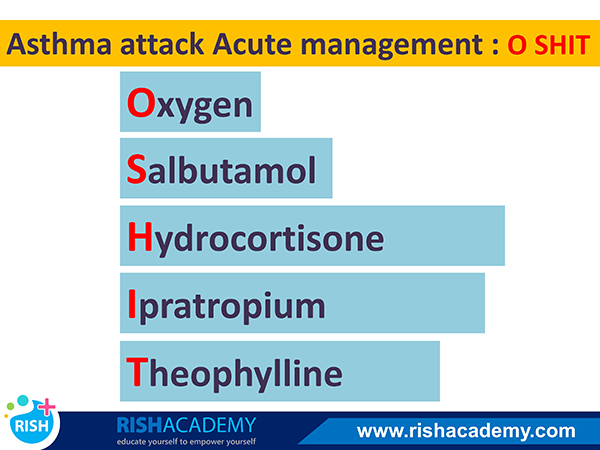 Medicine Flashcards Mnemonics - rishacademy.com (3)