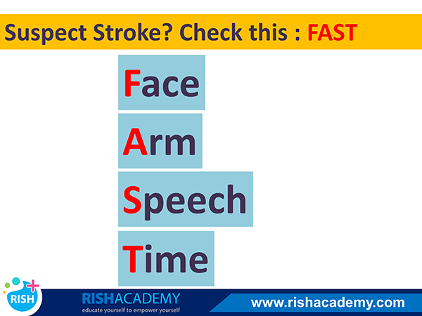 Medicine Flashcards Mnemonics - rishacademy.com (4)