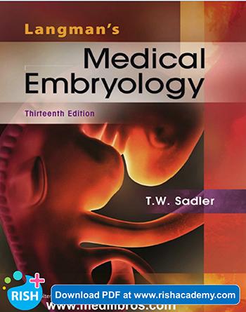 Anatomy Books Rish Academy Download Free Pdf Books